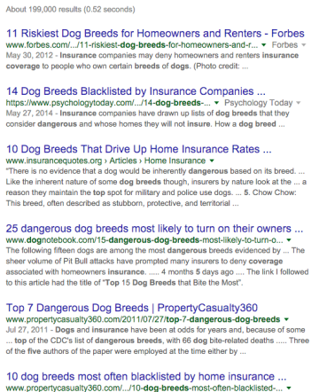 Google results for aggressive breed dogs